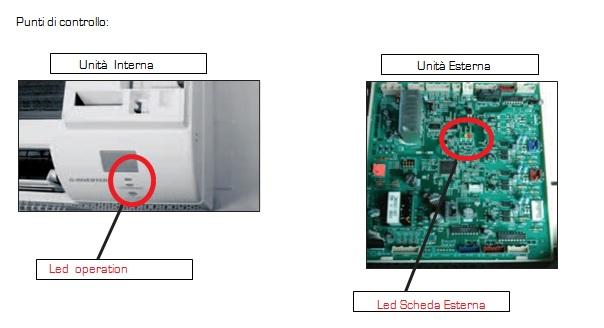 Come individuare il codice errore in un climatizzatore Mitsubishi Electric